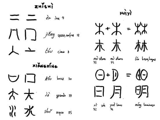 Linguistica generale: un'introduzione.